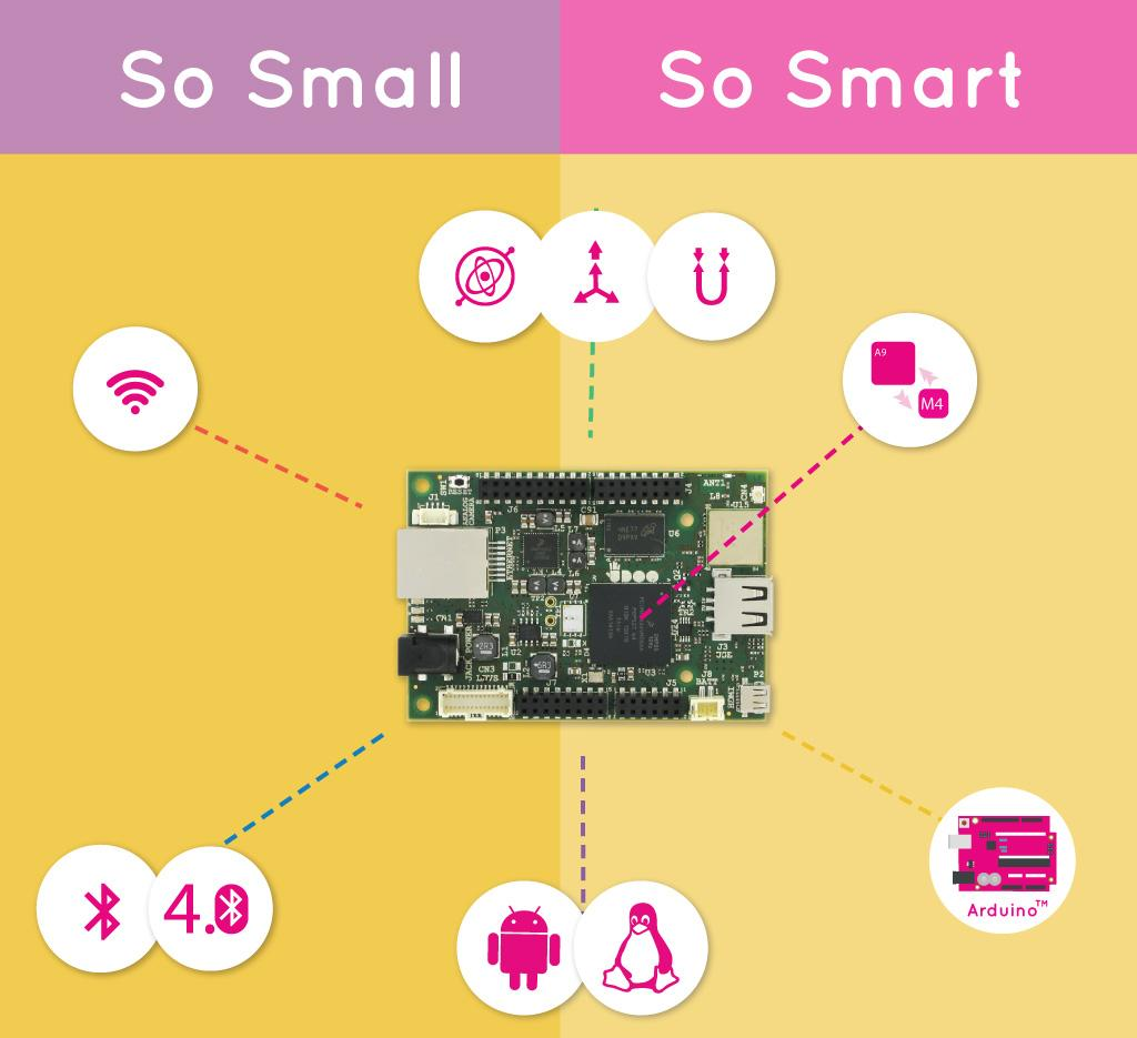 UDOO Neo, the IoT board: Linux, Arduino, Wireless and embedded sensors to Make your home smart.