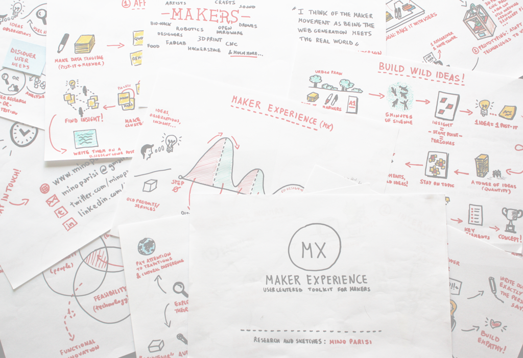 Maker Experience: User-Centered Toolkit for Makers